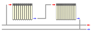 Последовательное подключение радиаторов отопления