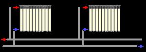 Параллельное подключение радиаторов отопления