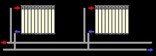 Двухтрубное подключение радиаторов отопления